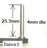 DaiwaS
